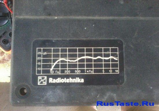 Radiotehnika S-30