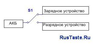 автоматический процесс заряда-разряда