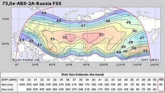 Карта покрытия ABS 75E